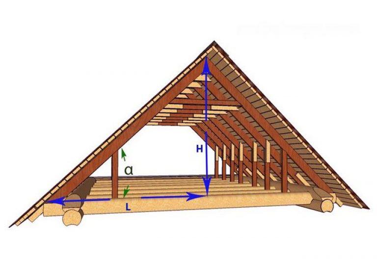 Особенности двухскатных крыш при строительстве