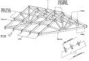Двускатная крыша своими руками — наглядные расчеты и монтаж